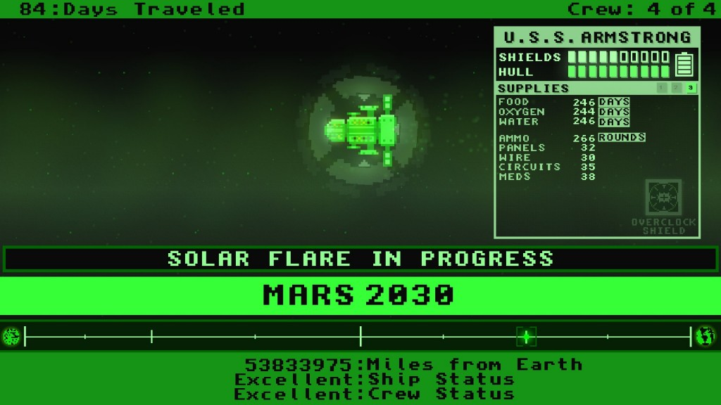 I will survive *this* Solar Flare. The next 9? Perhaps not.